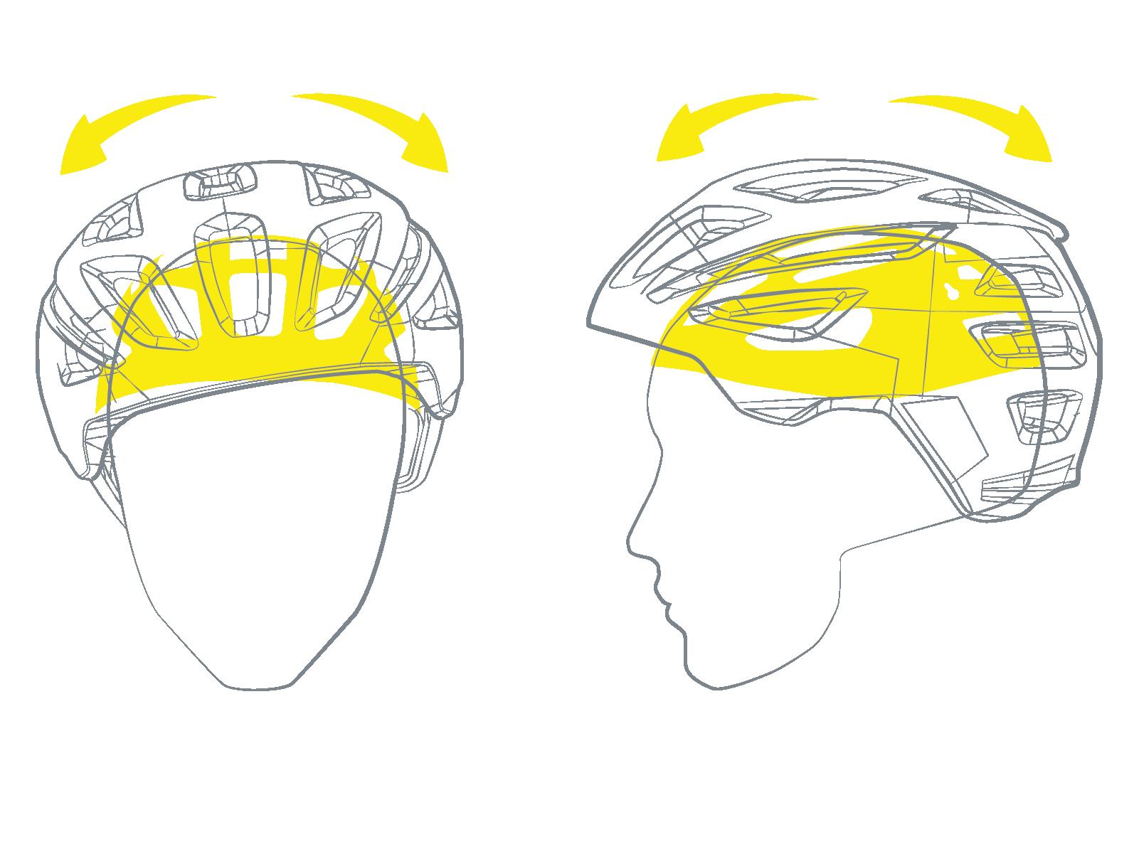 スペシャライズドのヘルメットに衝撃保護システム mips mips sl が